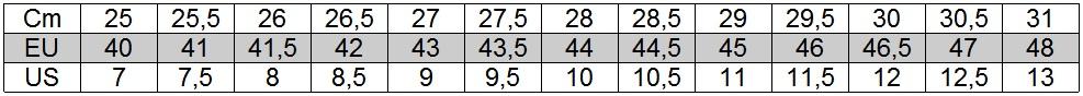 Tabela rozmiarów Merrell