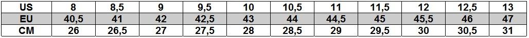 TNF Tabela rozmiarów męska