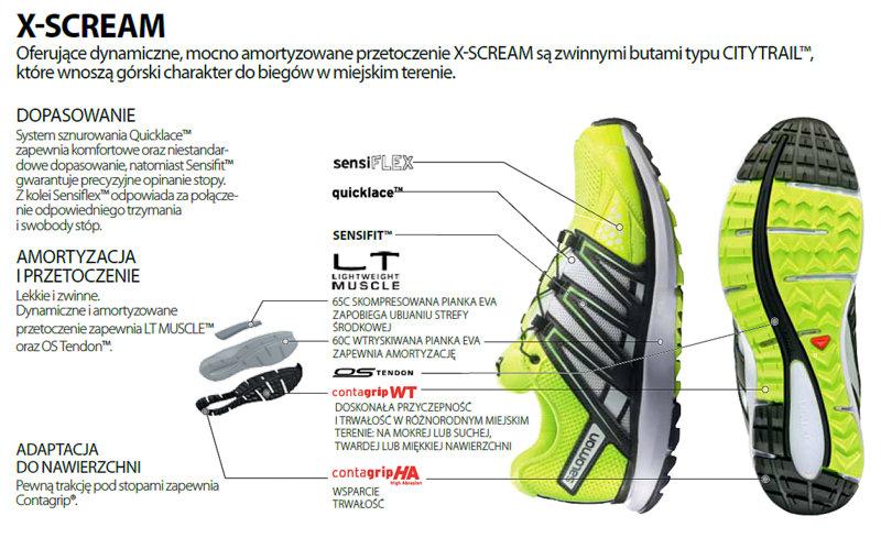 Buty do biegania męskie Salomon X SCREAM (366775)